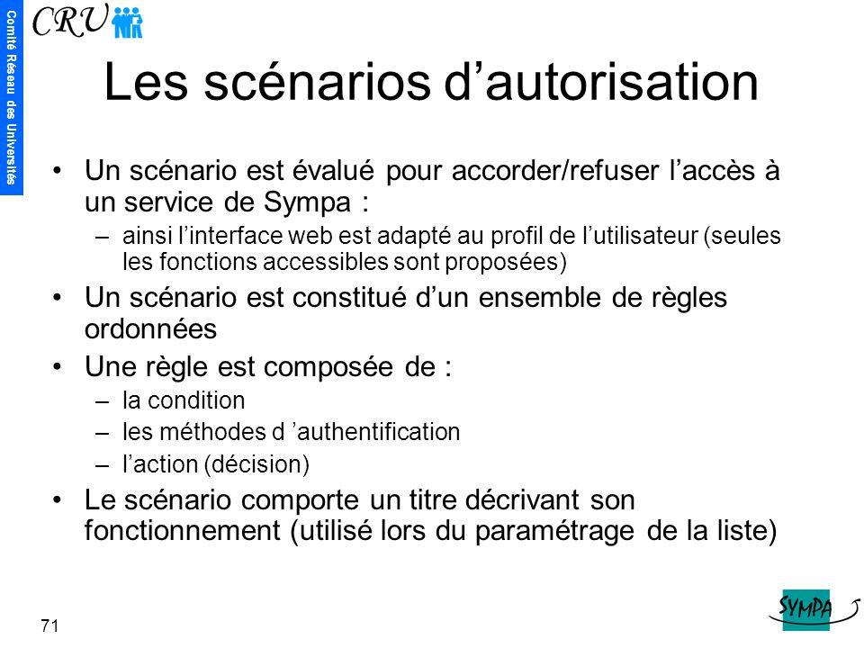 Comité Réseau des Universités 71 Les scénarios d'autorisation Un scénario est évalué pour accorder/refuser l'accès à un service de Sympa : –ainsi l'in