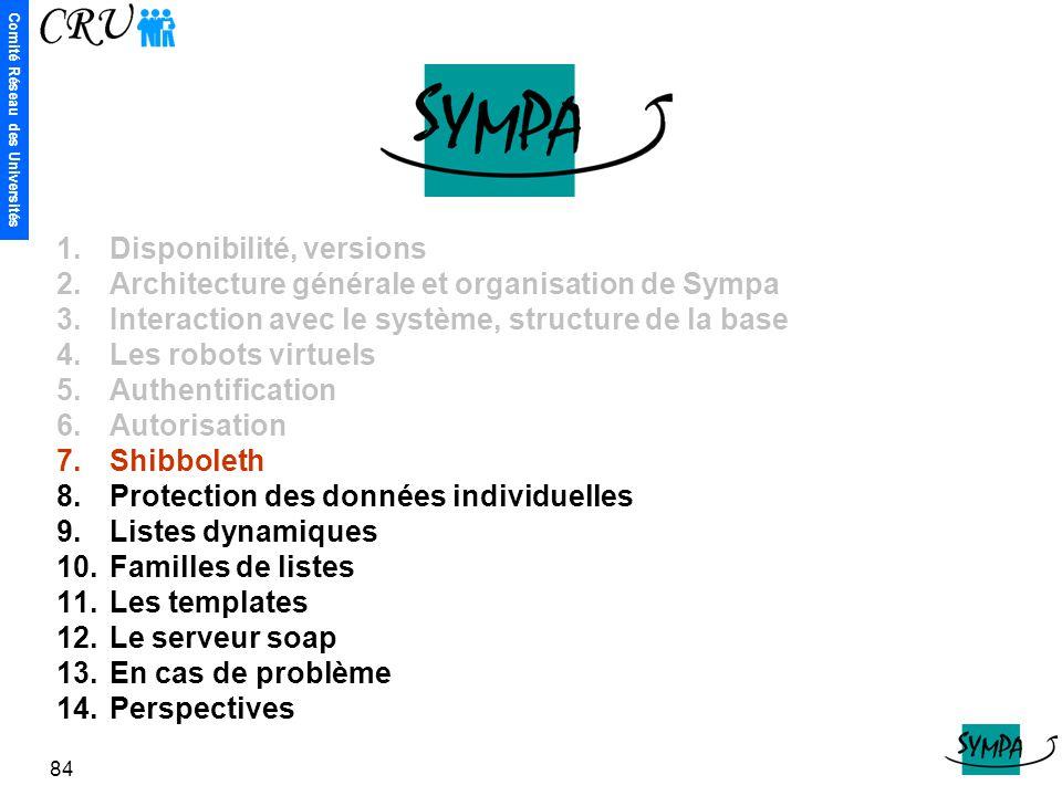 Comité Réseau des Universités 84 1.Disponibilité, versions 2.Architecture générale et organisation de Sympa 3.Interaction avec le système, structure d