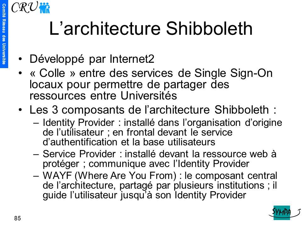 Comité Réseau des Universités 85 L'architecture Shibboleth Développé par Internet2 « Colle » entre des services de Single Sign-On locaux pour permettr
