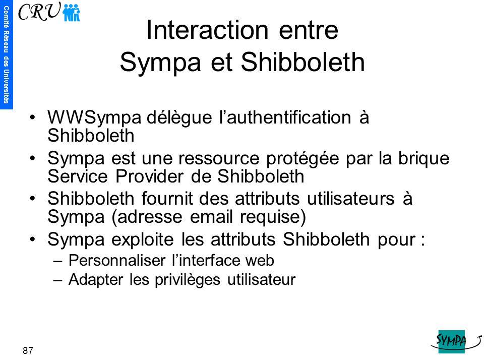 Comité Réseau des Universités 87 Interaction entre Sympa et Shibboleth WWSympa délègue l'authentification à Shibboleth Sympa est une ressource protégé