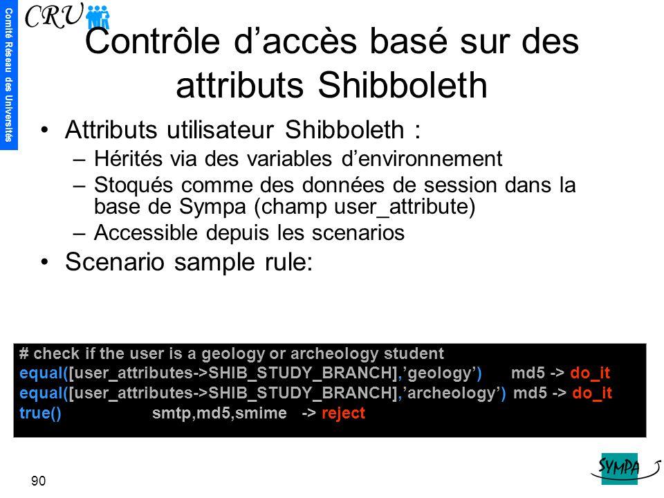 Comité Réseau des Universités 90 Contrôle d'accès basé sur des attributs Shibboleth Attributs utilisateur Shibboleth : –Hérités via des variables d'en