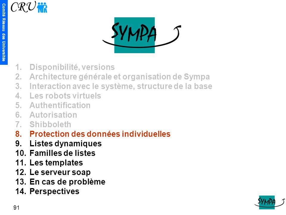 Comité Réseau des Universités 91 1.Disponibilité, versions 2.Architecture générale et organisation de Sympa 3.Interaction avec le système, structure d