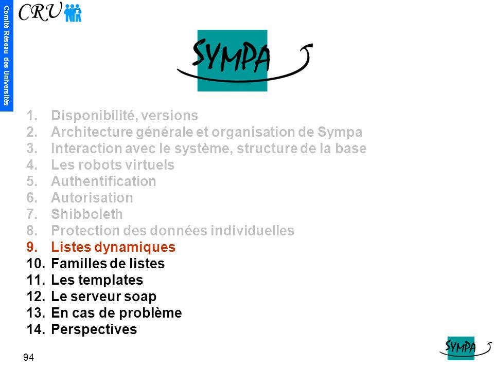 Comité Réseau des Universités 94 1.Disponibilité, versions 2.Architecture générale et organisation de Sympa 3.Interaction avec le système, structure d
