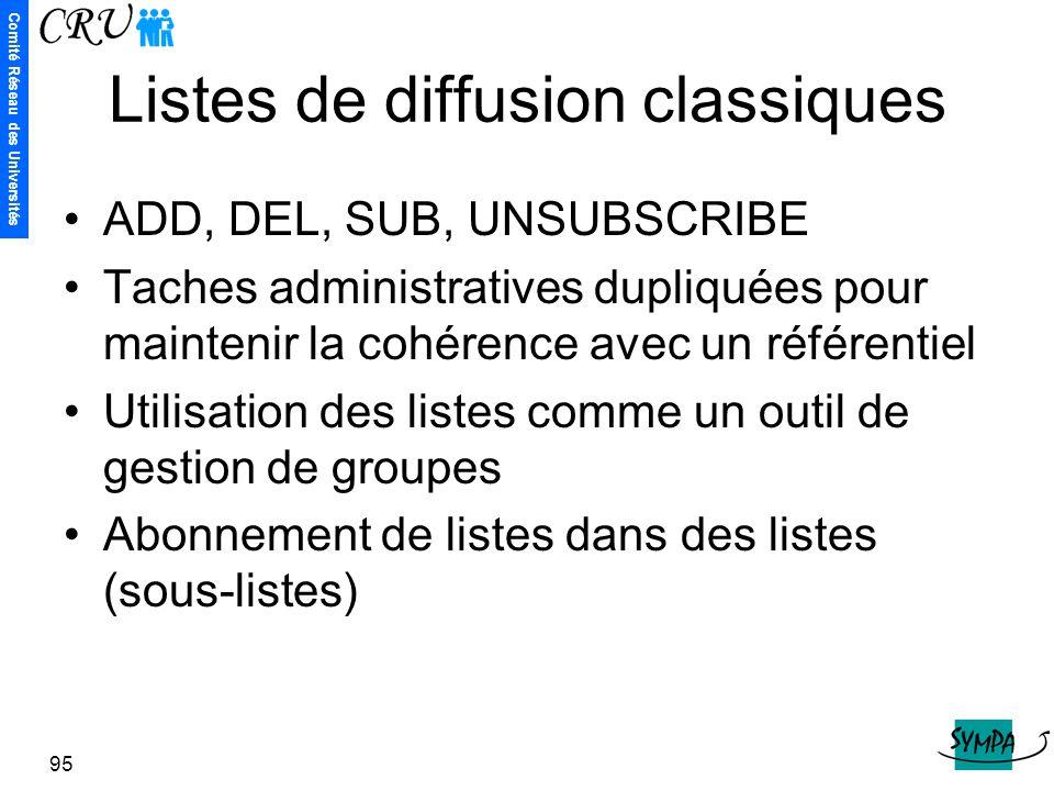 Comité Réseau des Universités 95 Listes de diffusion classiques ADD, DEL, SUB, UNSUBSCRIBE Taches administratives dupliquées pour maintenir la cohéren