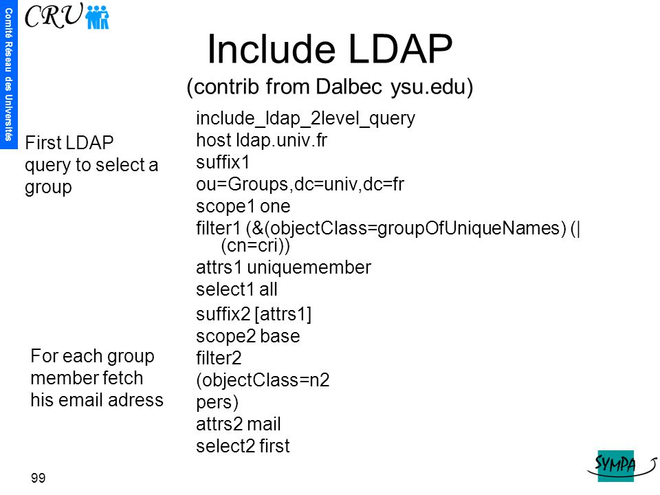 Comité Réseau des Universités 99 Include LDAP (contrib from Dalbec ysu.edu) include_ldap_2level_query host ldap.univ.fr suffix1 ou=Groups,dc=univ,dc=f