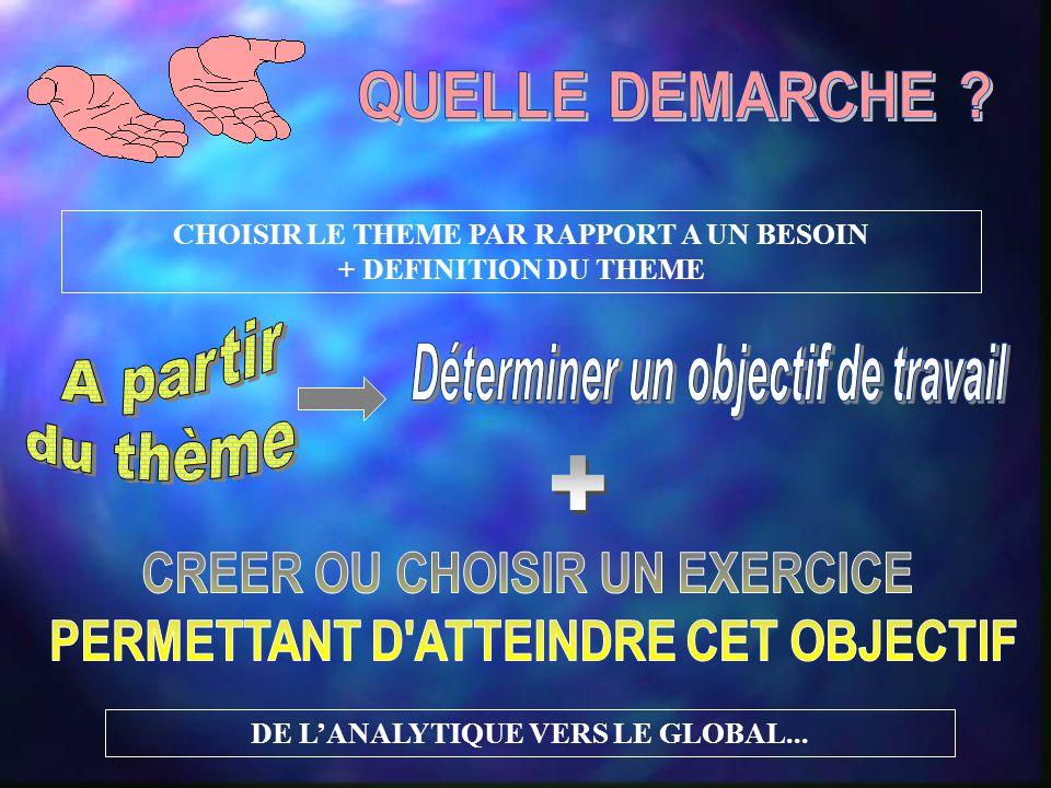 CHOISIR LE THEME PAR RAPPORT A UN BESOIN + DEFINITION DU THEME DE L'ANALYTIQUE VERS LE GLOBAL...
