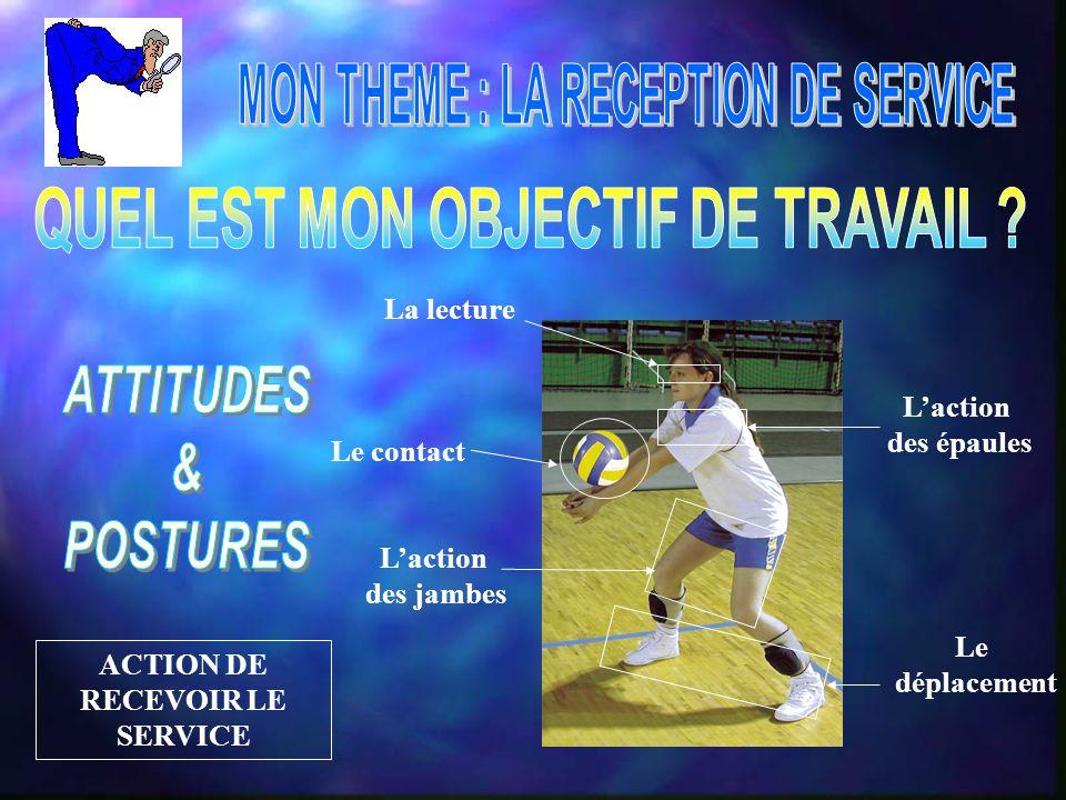 ACTION DE RECEVOIR LE SERVICE La lecture Le contact Le déplacement L'action des jambes L'action des épaules