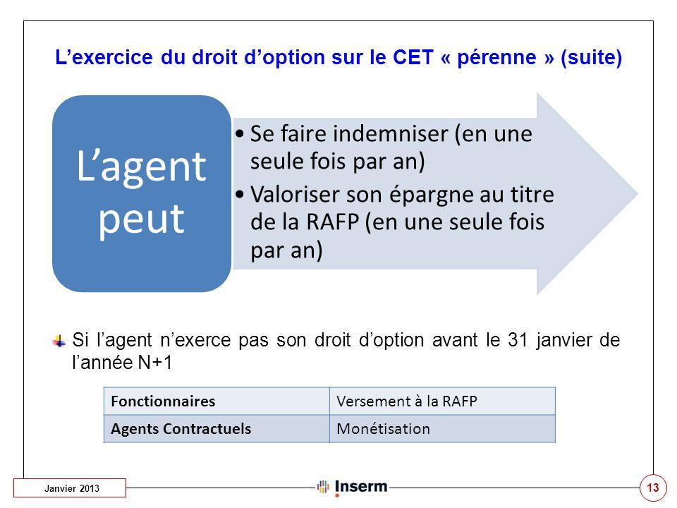 13 Janvier 2013 L'exercice du droit d'option sur le CET « pérenne » (suite) Si l'agent n'exerce pas son droit d'option avant le 31 janvier de l'année