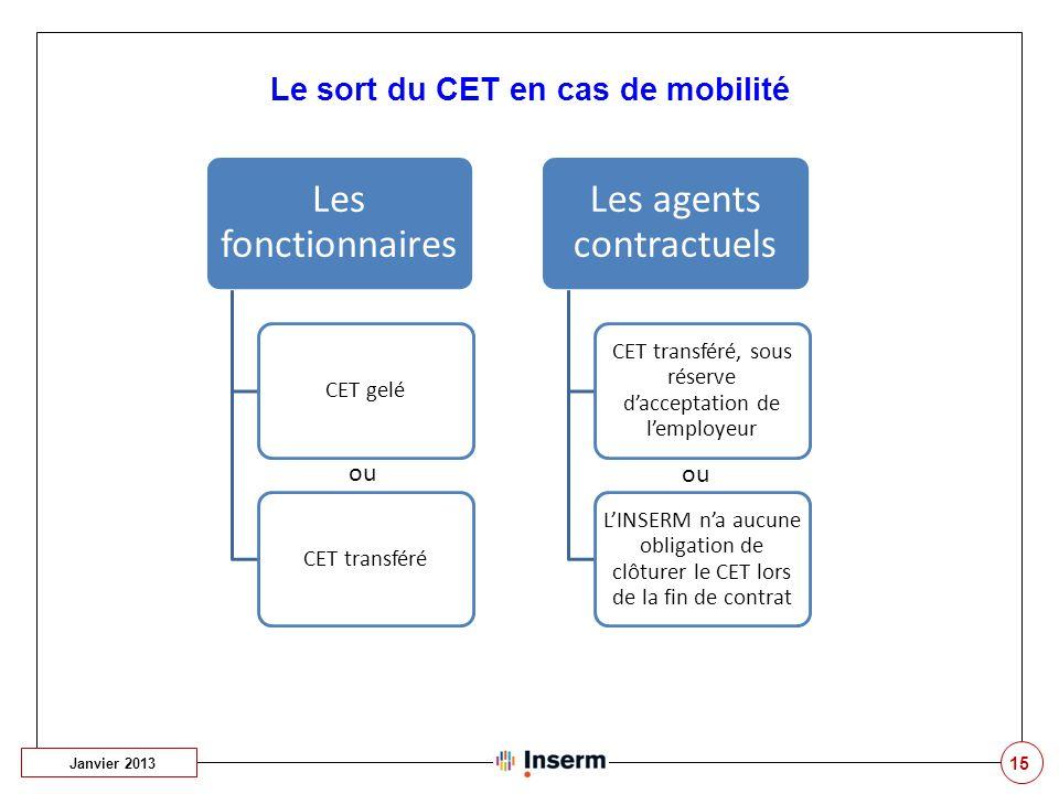 15 Le sort du CET en cas de mobilité Janvier 2013 Les fonctionnaires CET geléCET transféré Les agents contractuels CET transféré, sous réserve d'accep