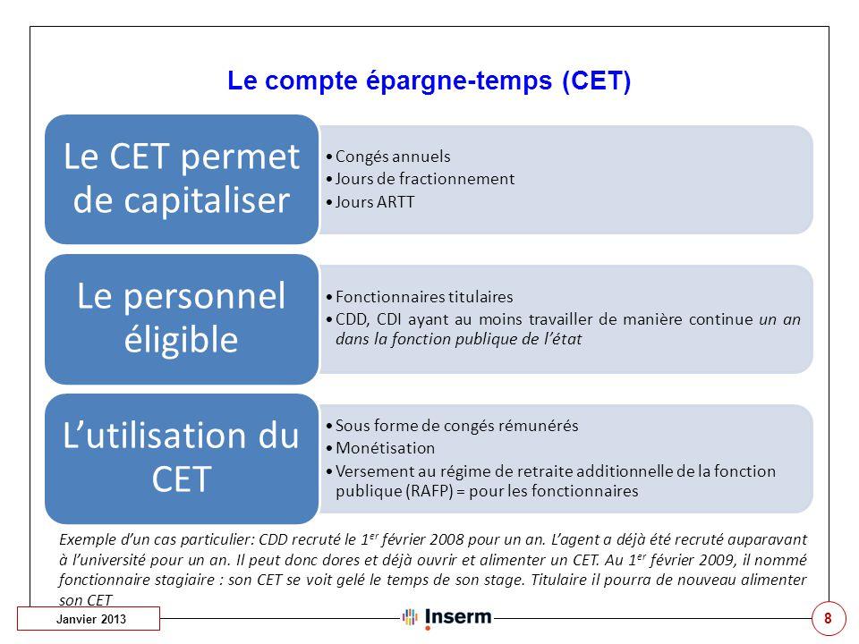8 Le compte épargne-temps (CET) Janvier 2013 Congés annuels Jours de fractionnement Jours ARTT Le CET permet de capitaliser Fonctionnaires titulaires