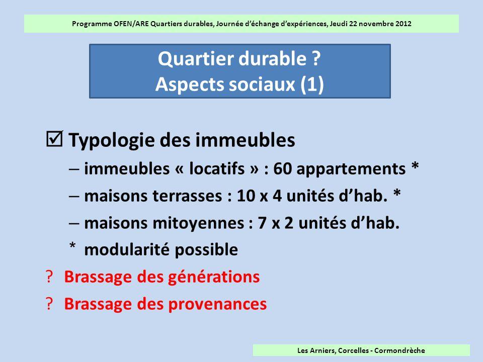 Programme OFEN/ARE Quartiers durables, Journée d'échange d'expériences, Jeudi 22 novembre 2012 Quartier durable .