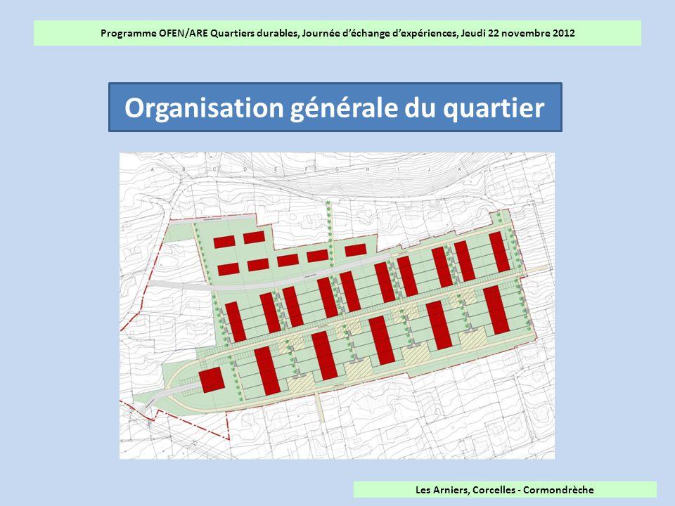 Programme OFEN/ARE Quartiers durables, Journée d'échange d'expériences, Jeudi 22 novembre 2012 Organisation générale du quartier Les Arniers, Corcelles - Cormondrèche
