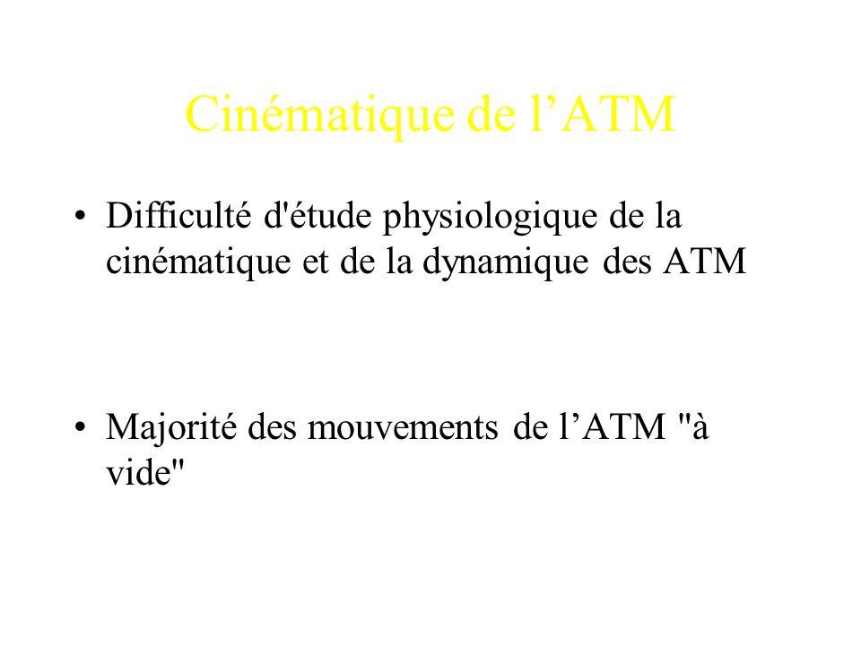 Difficulté d'étude physiologique de la cinématique et de la dynamique des ATM Majorité des mouvements de l'ATM