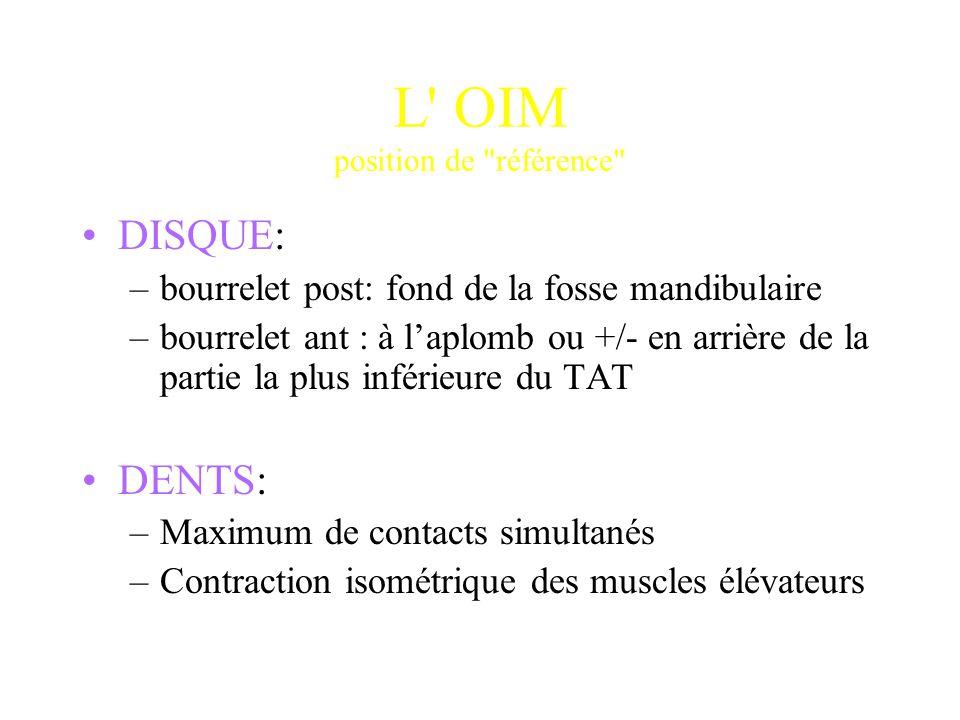 L' OIM position de