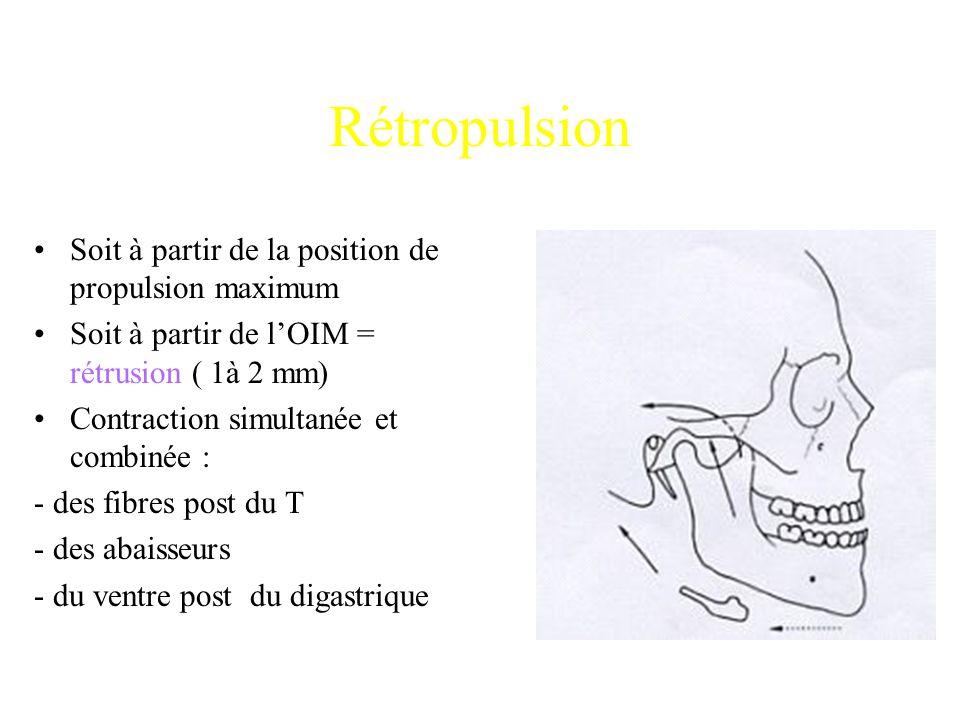 Rétropulsion Soit à partir de la position de propulsion maximum Soit à partir de l'OIM = rétrusion ( 1à 2 mm) Contraction simultanée et combinée : - d
