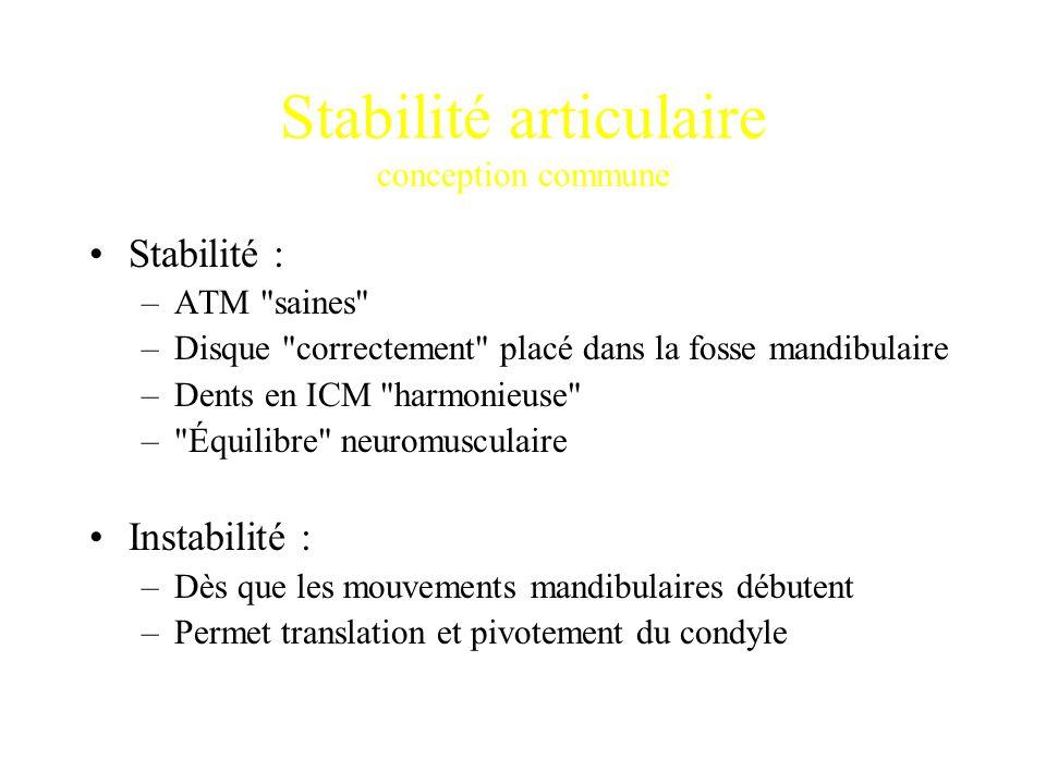 Stabilité articulaire conception commune Stabilité : –ATM