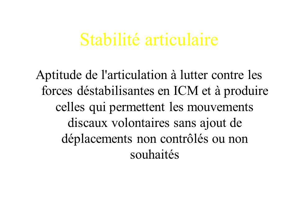 Stabilité articulaire Aptitude de l'articulation à lutter contre les forces déstabilisantes en ICM et à produire celles qui permettent les mouvements