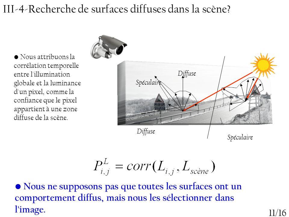 III-4-Recherche de surfaces diffuses dans la scène? Spéculaire Diffuse Spéculaire Nous attribuons la corrélation temporelle entre l'illumination globa