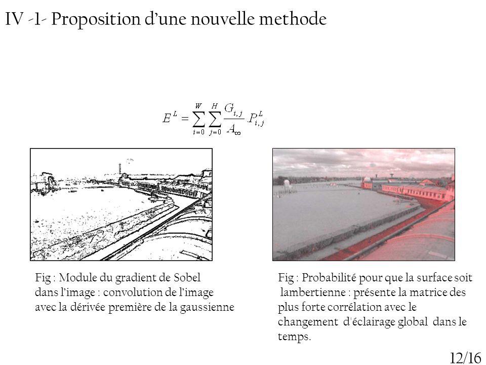IV -1- Proposition d'une nouvelle methode 12/16 Fig : Module du gradient de Sobel dans l'image : convolution de l'image avec la dérivée première de la