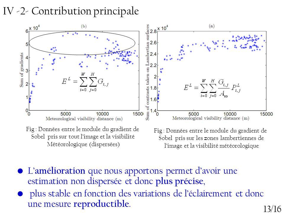 L' amélioration que nous apportons permet d'avoir une estimation non dispersée et donc plus précise, plus stable en fonction des variations de l'éclai
