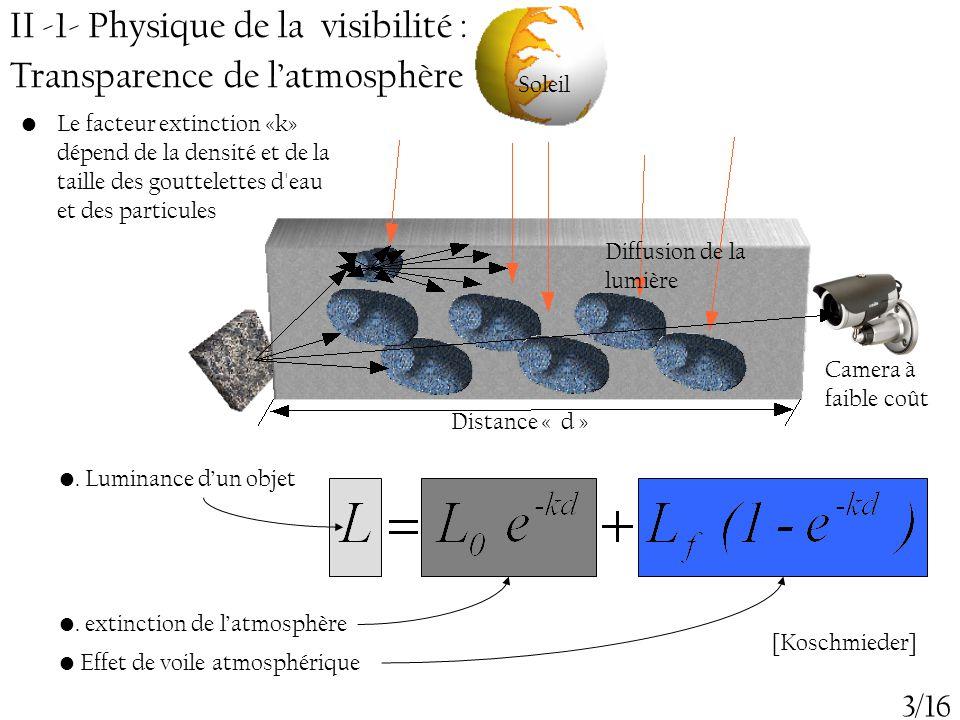 3/16. Luminance d'un objet. extinction de l'atmosphère Effet de voile atmosphérique Le facteur extinction «k» dépend de la densité et de la taille des