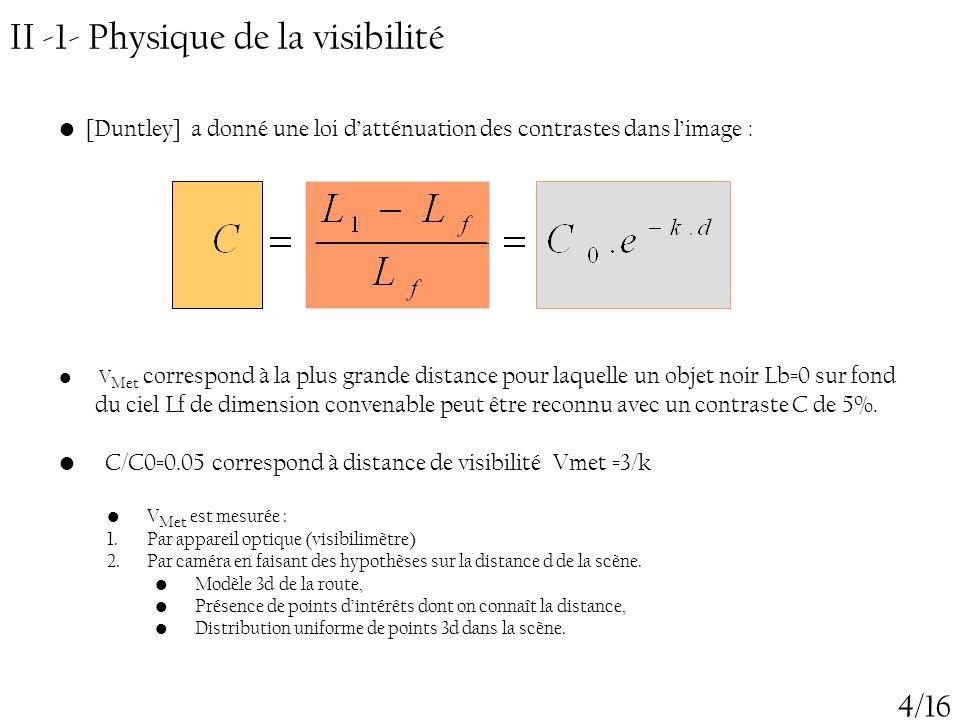 4/16 [Duntley] a donné une loi d'atténuation des contrastes dans l'image : V Met correspond à la plus grande distance pour laquelle un objet noir Lb=0