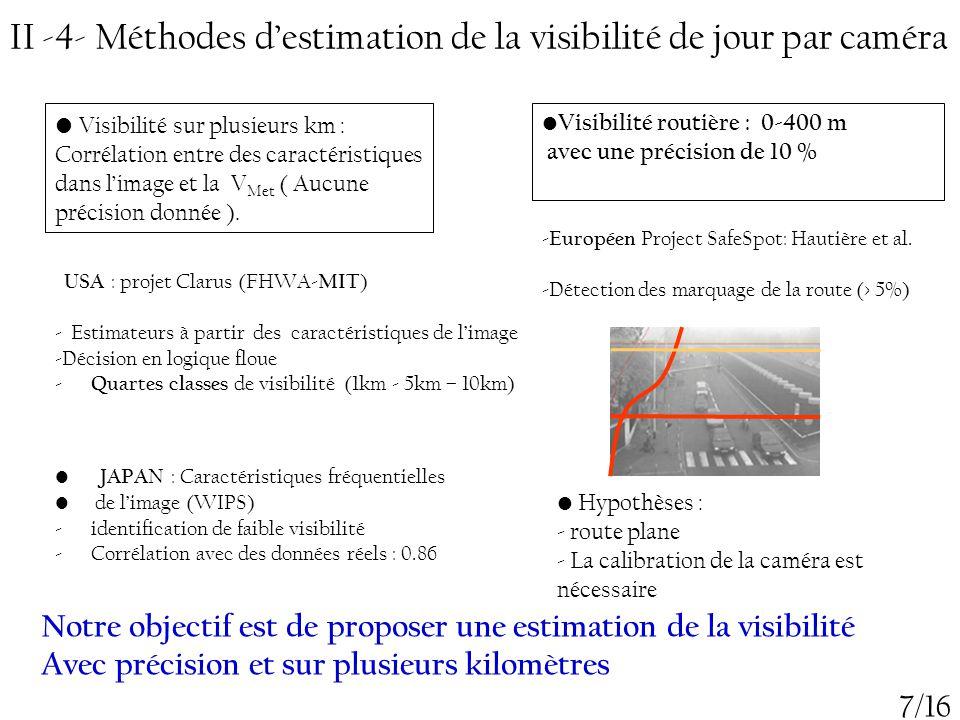 7/16 USA : projet Clarus (FHWA- MIT ) - Estimateurs à partir des caractéristiques de l'image -Décision en logique floue - Quartes classes de visibilit