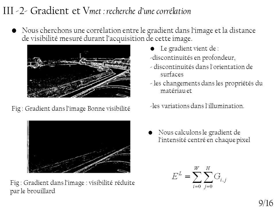 III -2- Gradient et V met : recherche d'une corrélation 9/16 Nous cherchons une corrélation entre le gradient dans l'image et la distance de visibilit