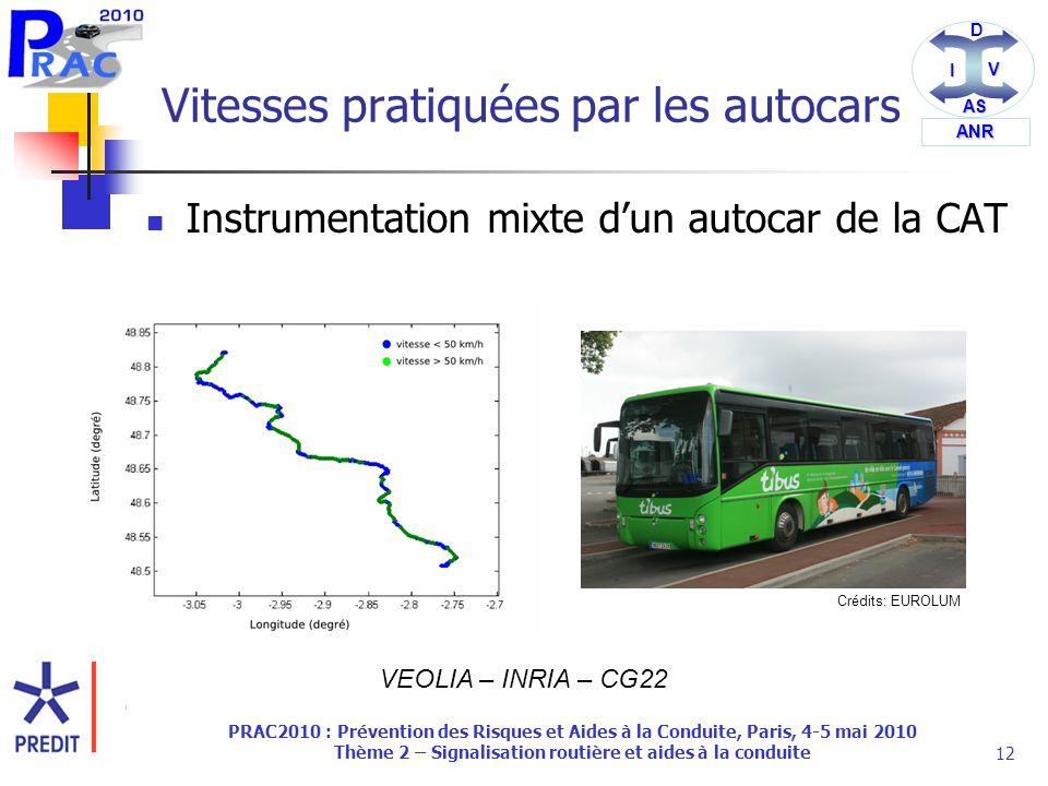 DI V AS ANR PRAC2010 : Prévention des Risques et Aides à la Conduite, Paris, 4-5 mai 2010 Thème 2 – Signalisation routière et aides à la conduite12 Vitesses pratiquées par les autocars Instrumentation mixte d'un autocar de la CAT Crédits: EUROLUM VEOLIA – INRIA – CG22