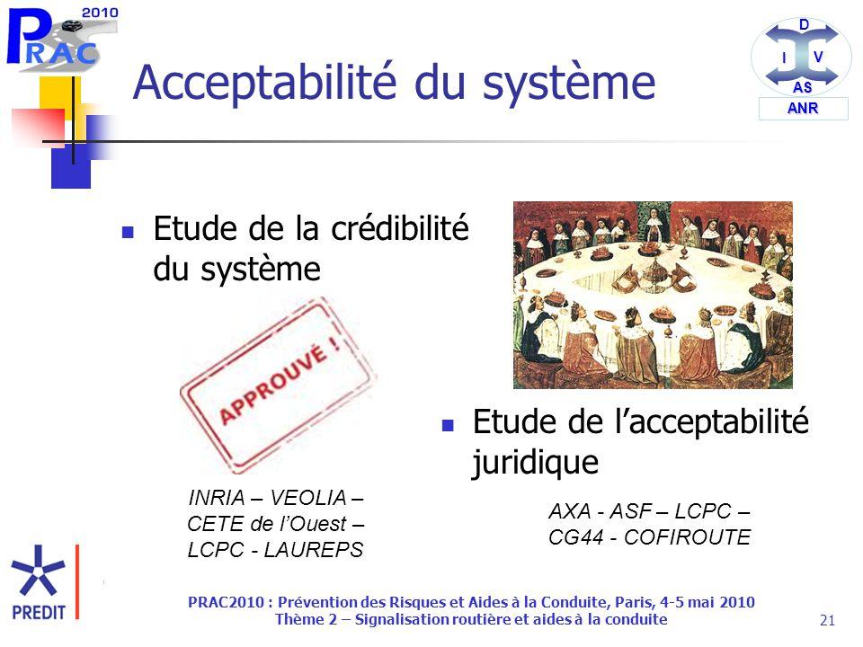 DI V AS ANR PRAC2010 : Prévention des Risques et Aides à la Conduite, Paris, 4-5 mai 2010 Thème 2 – Signalisation routière et aides à la conduite21 Acceptabilité du système Etude de la crédibilité du système Etude de l'acceptabilité juridique AXA - ASF – LCPC – CG44 - COFIROUTE INRIA – VEOLIA – CETE de l'Ouest – LCPC - LAUREPS