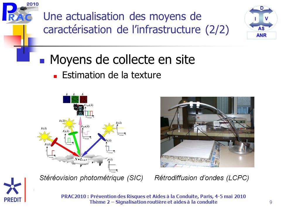 DI V AS ANR PRAC2010 : Prévention des Risques et Aides à la Conduite, Paris, 4-5 mai 2010 Thème 2 – Signalisation routière et aides à la conduite9 Une actualisation des moyens de caractérisation de l'infrastructure (2/2) Moyens de collecte en site Estimation de la texture Stéréovision photométrique (SIC)Rétrodiffusion d'ondes (LCPC)