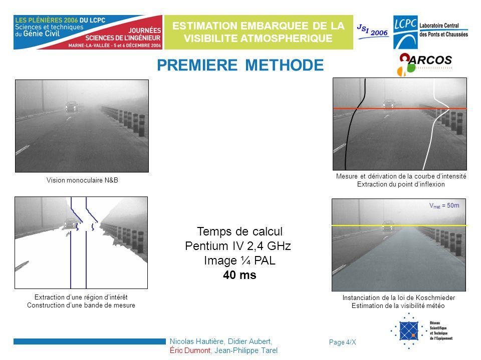 Page 4/X ESTIMATION EMBARQUEE DE LA VISIBILITE ATMOSPHERIQUE Nicolas Hautière, Didier Aubert, Éric Dumont, Jean-Philippe Tarel Extraction d'une région