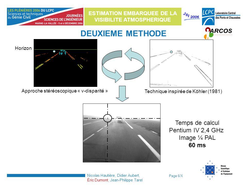 Page 6/X ESTIMATION EMBARQUEE DE LA VISIBILITE ATMOSPHERIQUE Nicolas Hautière, Didier Aubert, Éric Dumont, Jean-Philippe Tarel Temps de calcul Pentium