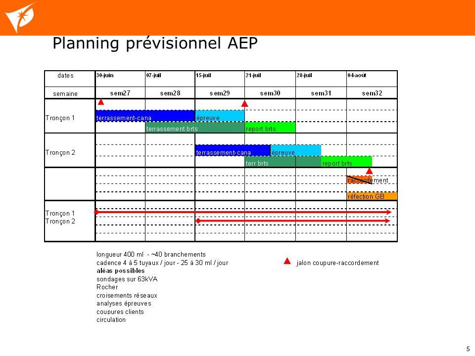 5 Planning prévisionnel AEP