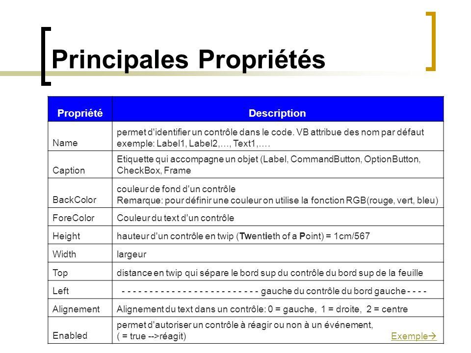 Principales Propriétés PropriétéDescription Name permet d'identifier un contrôle dans le code. VB attribue des nom par défaut exemple: Label1, Label2,