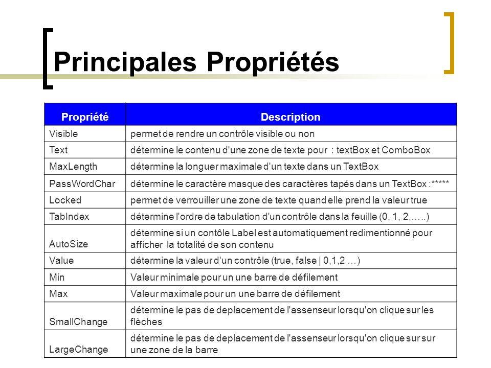 Principales Propriétés PropriétéDescription Visiblepermet de rendre un contrôle visible ou non Textdétermine le contenu d'une zone de texte pour : tex