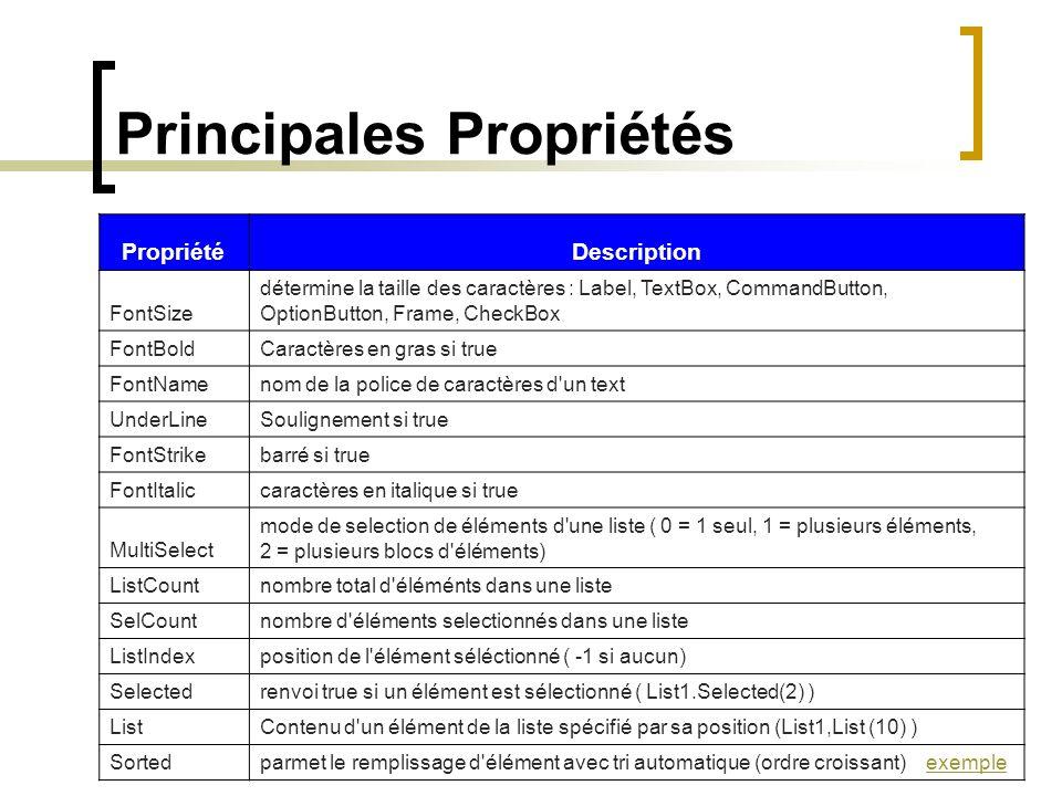 Principales Propriétés PropriétéDescription FontSize détermine la taille des caractères : Label, TextBox, CommandButton, OptionButton, Frame, CheckBox