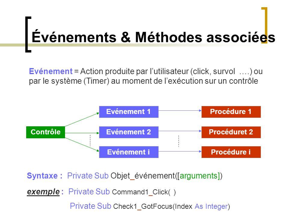 Événements & Méthodes associées Evénement = Action produite par l'utilisateur (click, survol ….) ou par le système (Timer) au moment de l'exécution su
