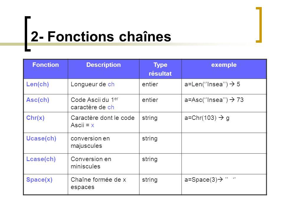 2- Fonctions chaînes FonctionDescriptionType résultat exemple Len(ch)Longueur de chentiera=Len(''Insea'')  5 Asc(ch)Code Ascii du 1 er caractère de c