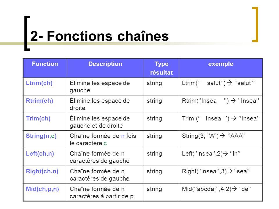 2- Fonctions chaînes FonctionDescriptionType résultat exemple Ltrim(ch)Élimine les espace de gauche stringLtrim('' salut'')  ''salut '' Rtrim(ch)Élim