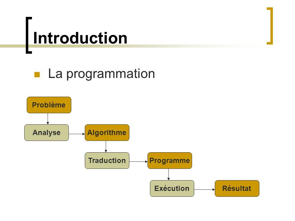 Introduction La programmation Problème AnalyseAlgorithme Programme ExécutionRésultat Traduction