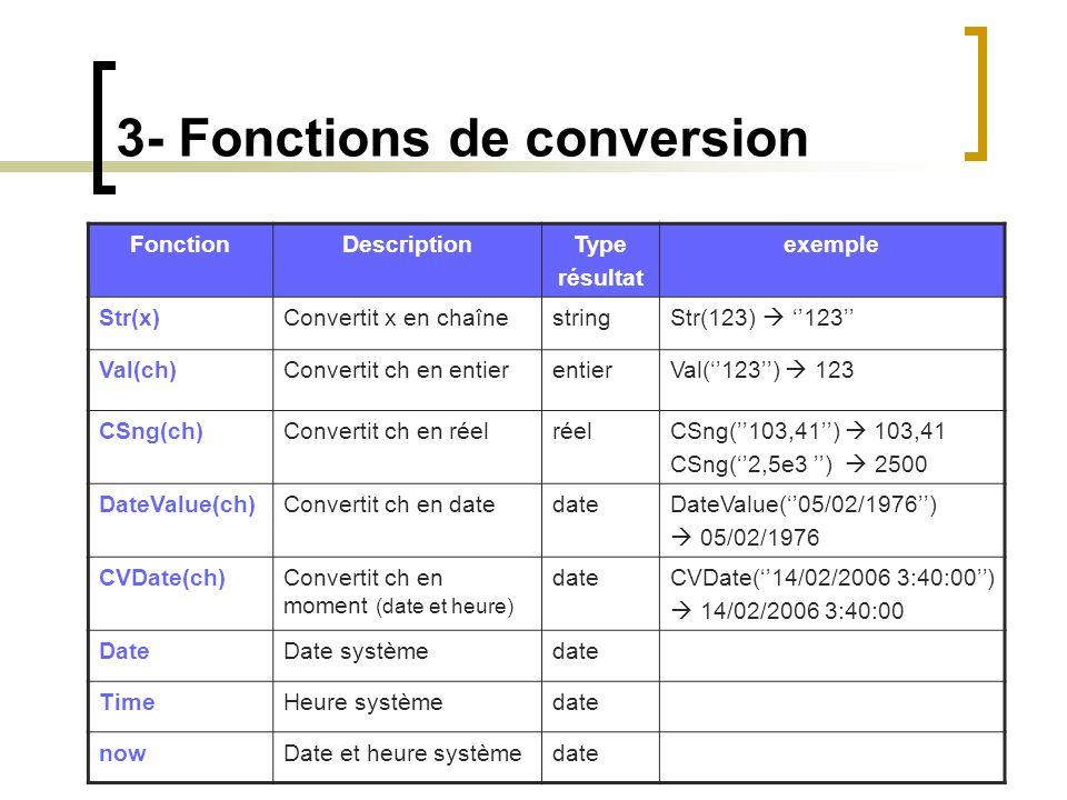 3- Fonctions de conversion FonctionDescriptionType résultat exemple Str(x)Convertit x en chaînestringStr(123)  ''123'' Val(ch)Convertit ch en entiere