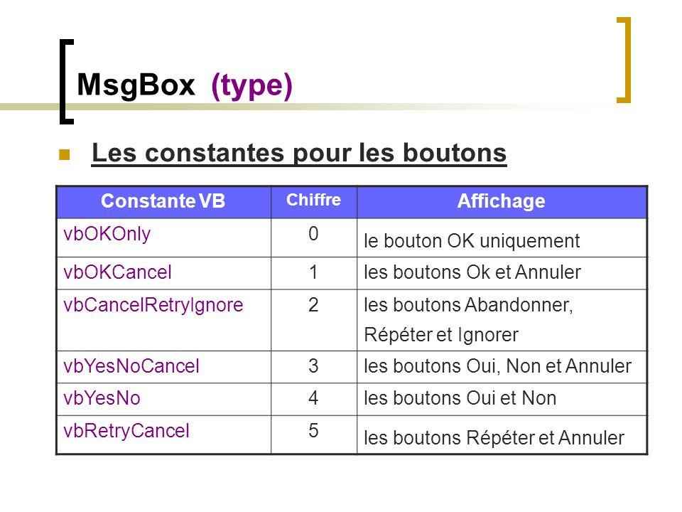 MsgBox (type) Les constantes pour les boutons Constante VB Chiffre Affichage vbOKOnly 0 le bouton OK uniquement vbOKCancel1les boutons Ok et Annuler v