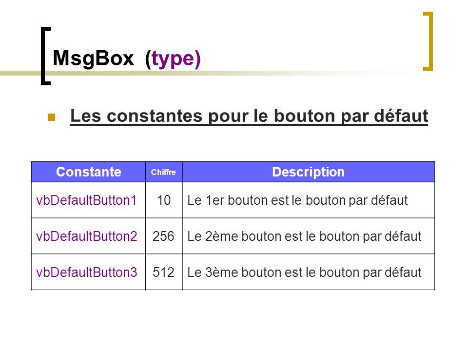 Constante Chiffre Description vbDefaultButton110Le 1er bouton est le bouton par défaut vbDefaultButton2256Le 2ème bouton est le bouton par défaut vbDe