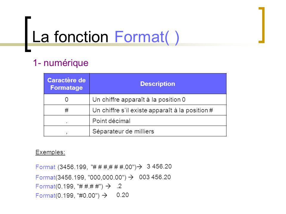 La fonction Format( ) 1- numérique Caractère de Formatage Description 0Un chiffre apparaît à la position 0 #Un chiffre s'il existe apparaît à la posit
