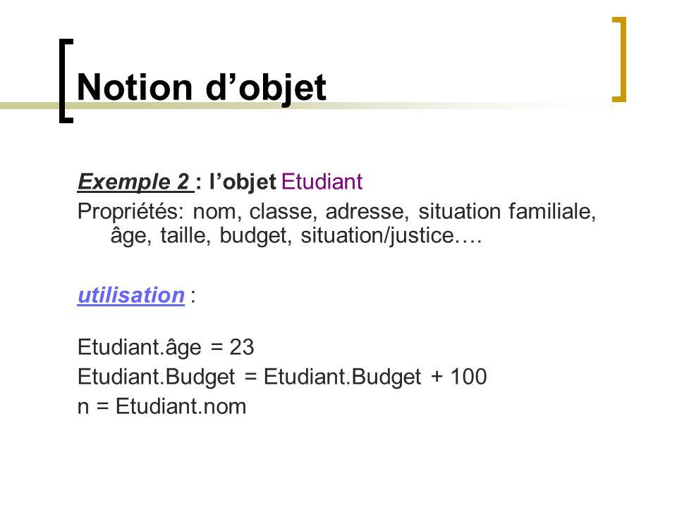 Notion d'objet Exemple 2 : l'objet Etudiant Propriétés: nom, classe, adresse, situation familiale, âge, taille, budget, situation/justice…. utilisatio
