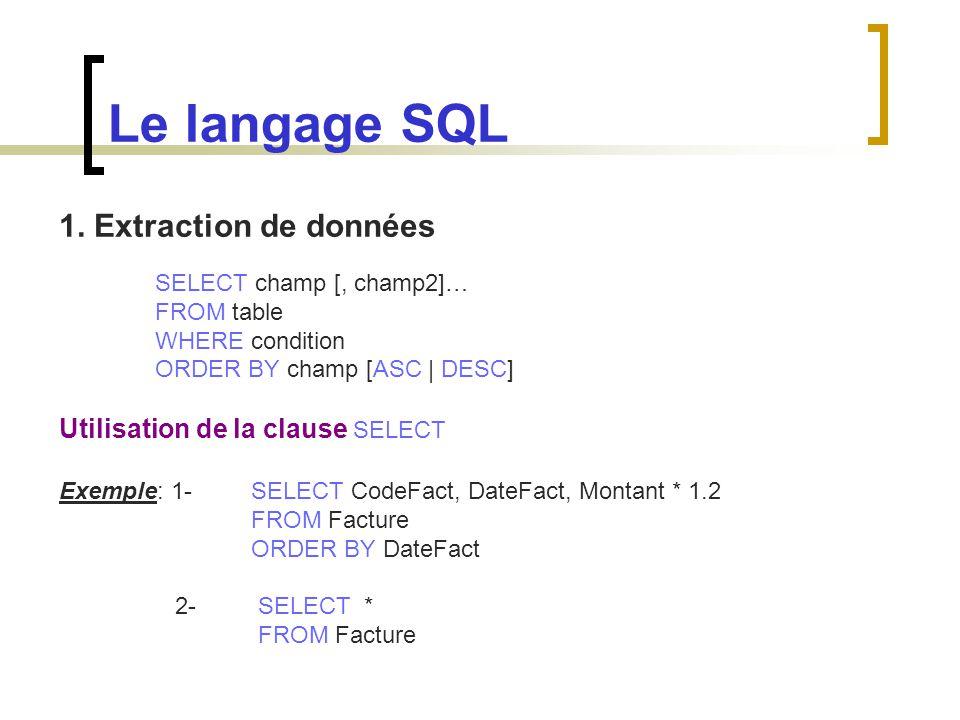 Le langage SQL 1. Extraction de données SELECT champ [, champ2]… FROM table WHERE condition ORDER BY champ [ASC | DESC] Utilisation de la clause SELEC