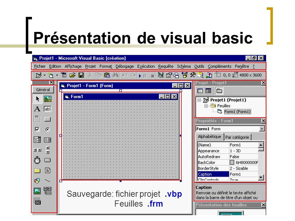 Présentation de visual basic Sauvegarde: fichier projet.vbp Feuilles.frm