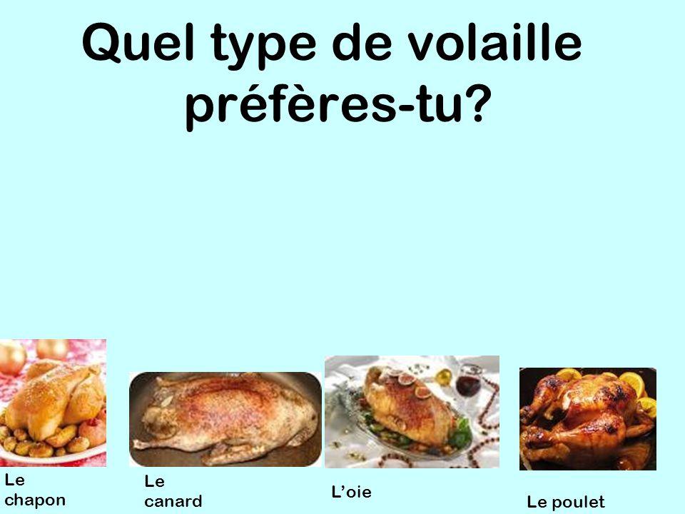 Quel type de volaille préfères-tu Le chapon Le canard L'oie Le poulet