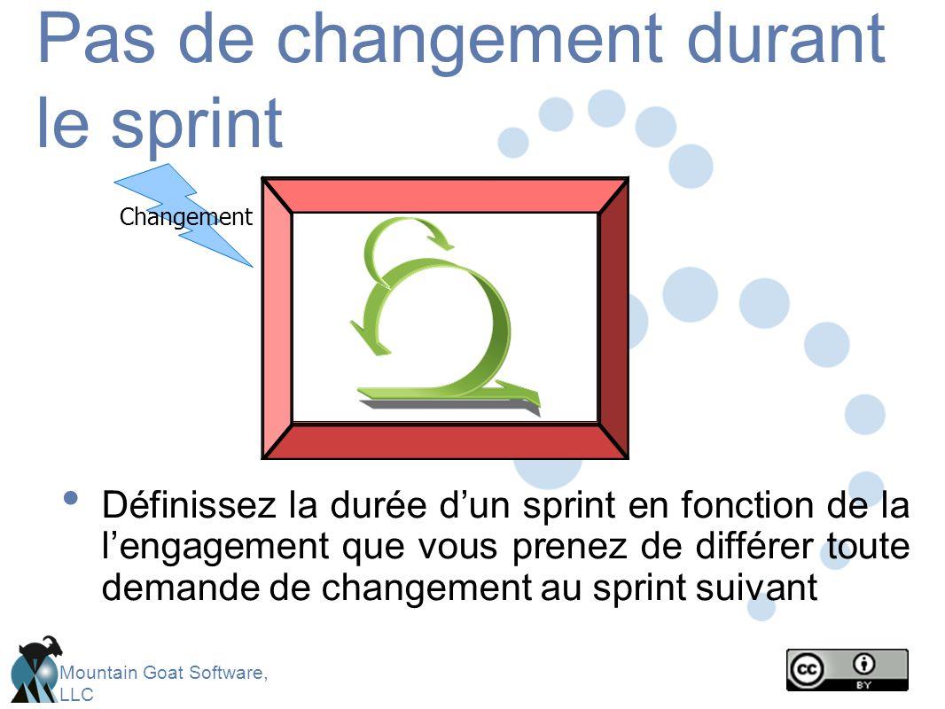 Mountain Goat Software, LLC Pas de changement durant le sprint Définissez la durée d'un sprint en fonction de la l'engagement que vous prenez de différer toute demande de changement au sprint suivant Changement